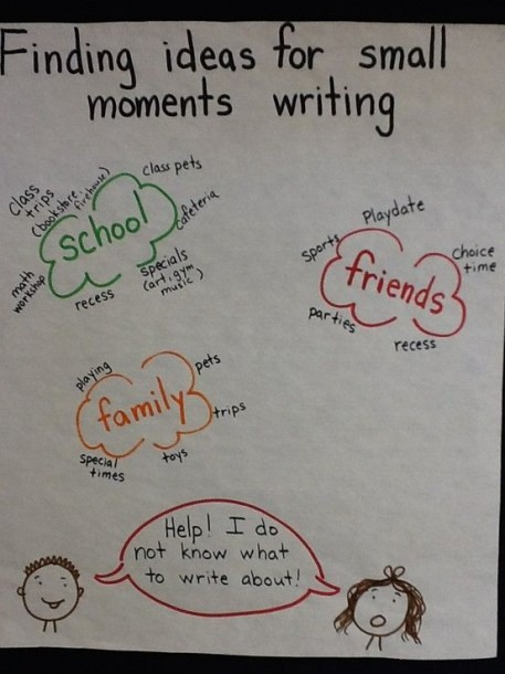 Finding Ideas For Small Moments Stories