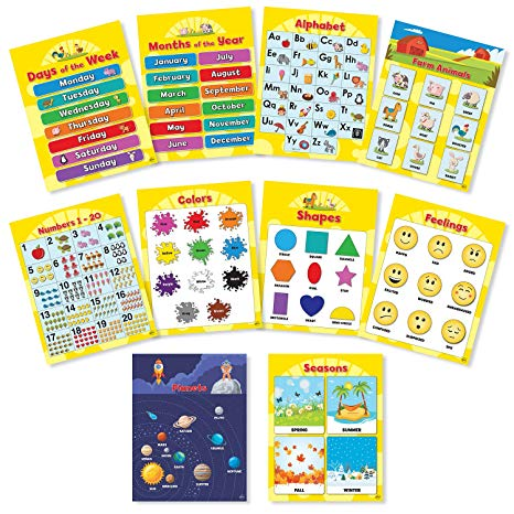 Amazon Com   Educational Preschool Posters For Toddlers, Kids