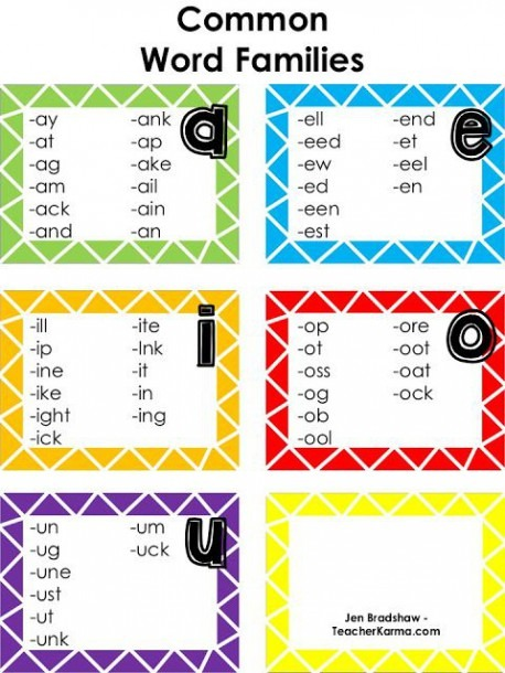Word Families  7 Easy Steps For Teaching Reading