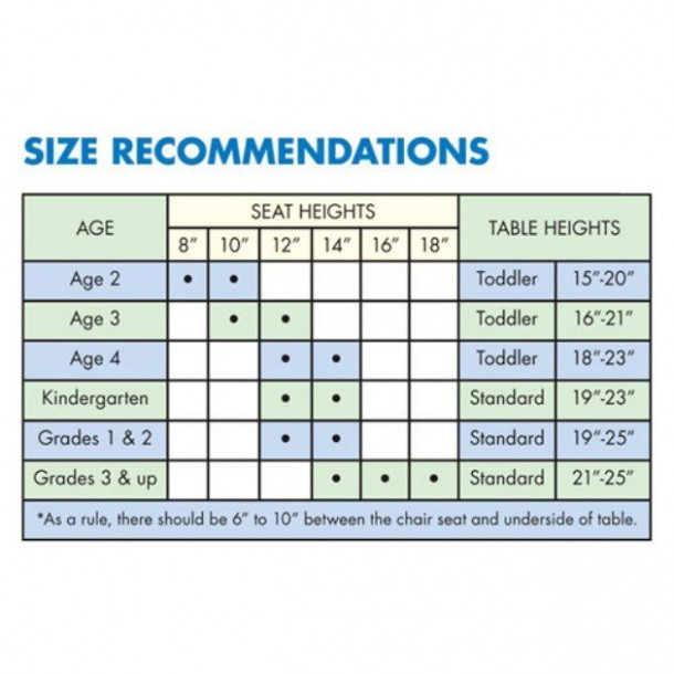 Size Recommendation Chart For Kids' Chairs Table Heights