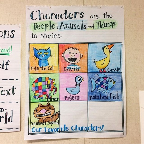 Anchor Chart For Characters  Only Our Absolute Favorite Characters