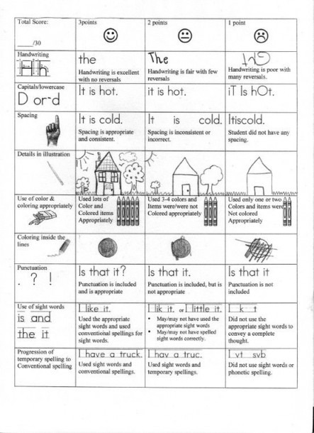 First Grade Writing Rubric   Minus The Drawing Part