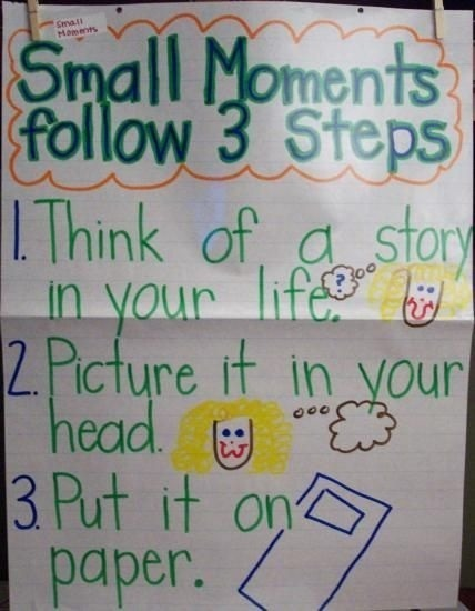Small Moment  Stories – Great Anchor Charts For Personal