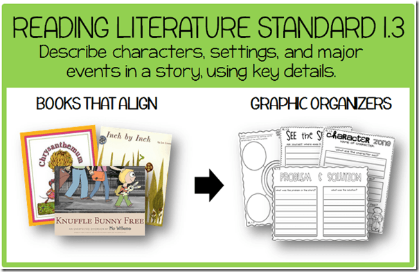 Common Core Reading Standards With Books Aligned!