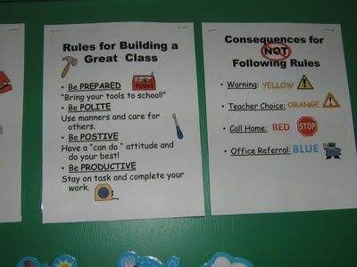 Rules And Consequences I Made For My Class Using The Construction