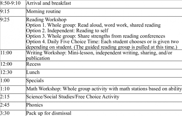 1 General Daily Schedule Of The Ell Kindergarten Time Activity