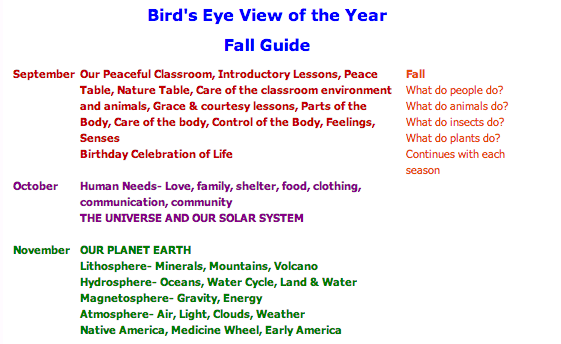 Montessori  Seasonal Lesson Planning (birds Eye View)