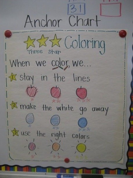 My Crazy Life In Kindergarten  Anchor Charts And Circle Maps