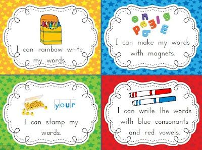 Chalk Talk  A Kindergarten Blog ~ I Can Posters For Daily 5