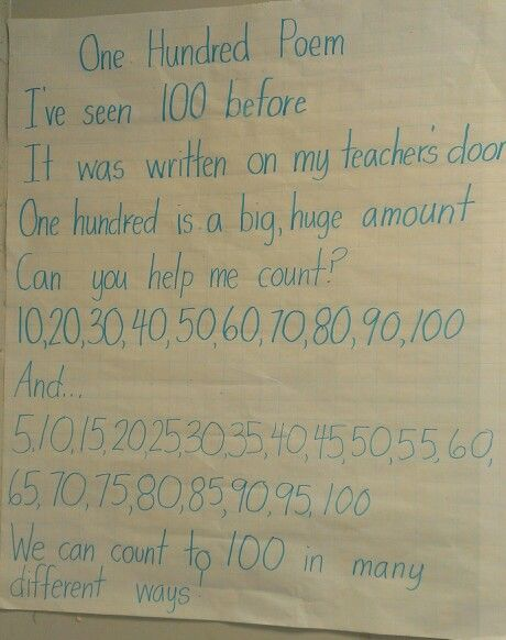 Hundredth Day Of Kindergarten! One Hundred Poem Kindergarten