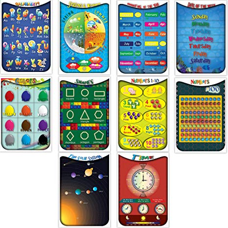 Amazon Com  Educational Preschool Posters For Toddlers And Kids