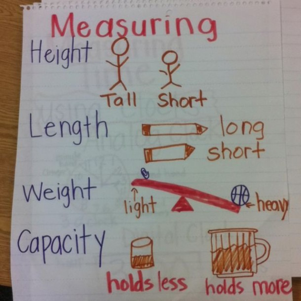 Kinder Class Learning About Measurement