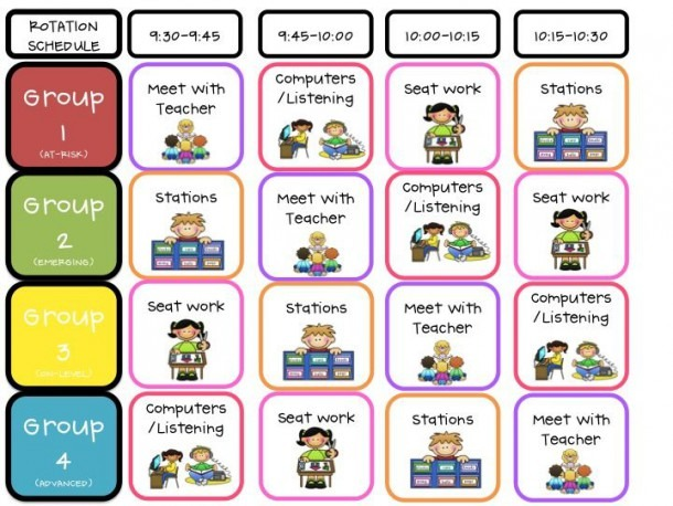 13 Accurate Learning Center Rotation Chart