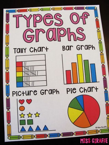 Graphing And Data Analysis In First Grade