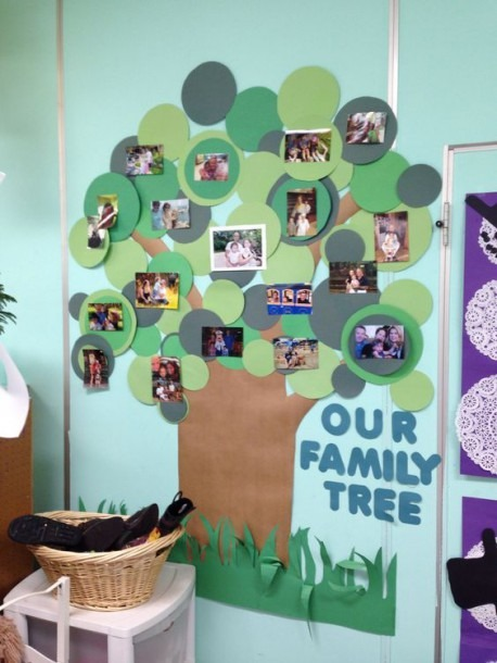 Displaying Family Pictures In Preschool Classroom