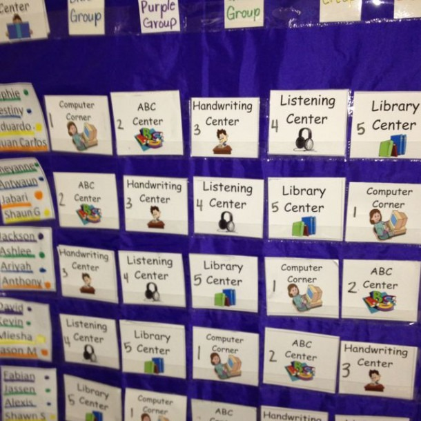 Reading Center Small Group Rotation Chart