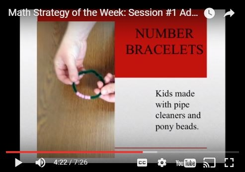 Decompose, Branching, And Number Bonds Video Lessons For Teachers
