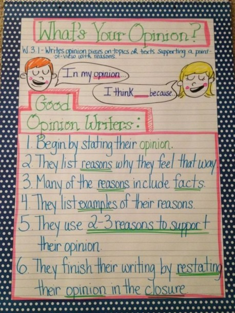 Anchor Charts For Kindergarten