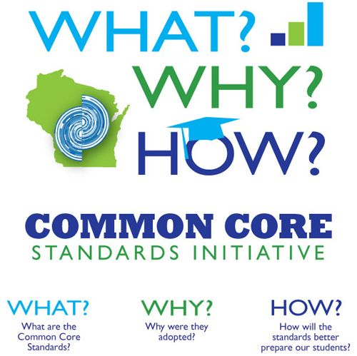 About Common Core State Standards