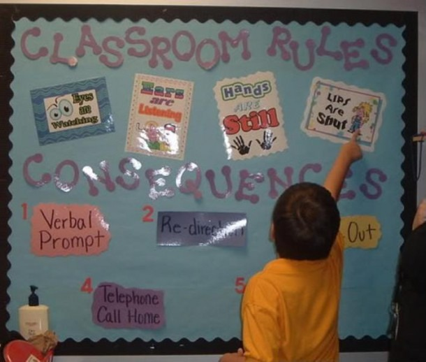 Classroom Rules & Consequences Bulletin Board