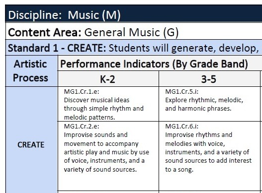 Wisconsin Standards For Music