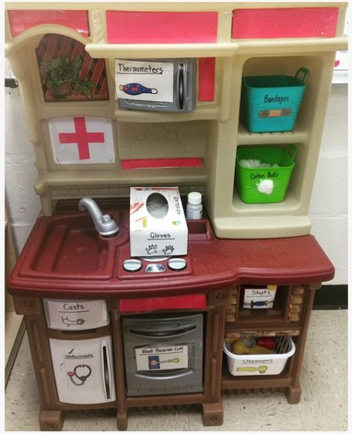 Preschool Dramatic Play Center  Transform A Play Kitchen Into A