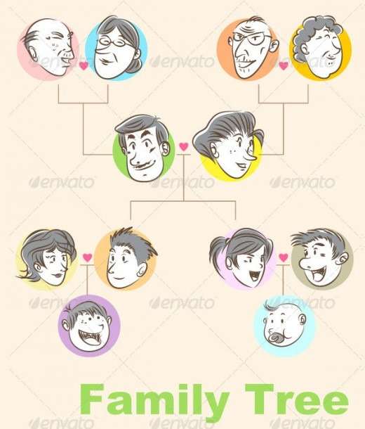 18+ Family Tree Template For Kids