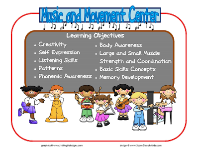 Learning Center Signs ~ Interest Areas~ Based On Creative
