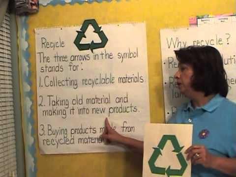 Preschool Kindergarten Recycling Activity