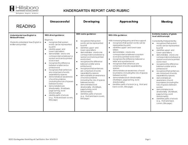 Standards Based Report Cards   Report Card Rubrics