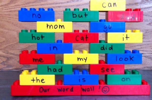 Learning Sight Words In Kindergarten And The Early Grades