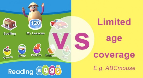 Reading Eggs Vs Abcmouse, Starfall, Hooked On Phonics, Homer