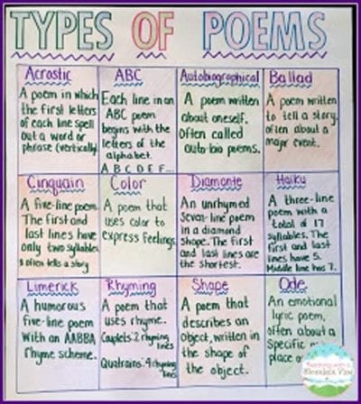Poetry Games For The Classroom