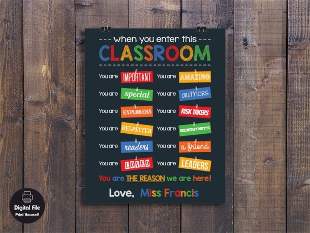 When You Enter This Classroom Rules Sign Personalized With