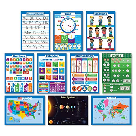 Amazon Com  10 Laminated Educational Wall Posters For Kids