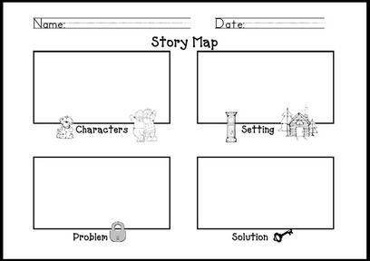 Kindergarten Story Map Template