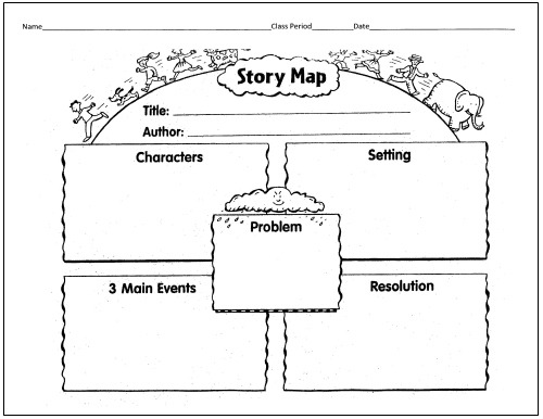 R4 Term 1 Story Mapping