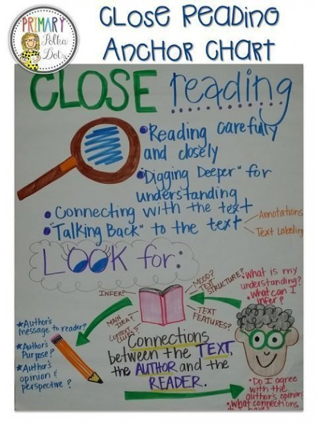 What's The Dill Pickle With Close Reading  {a Blog Series}