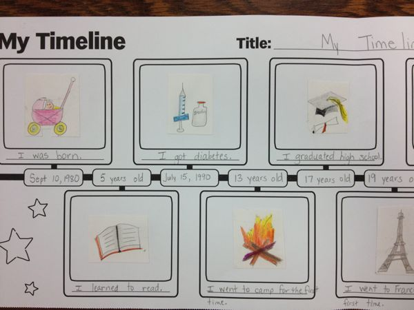 Life Timeline Activity For Students