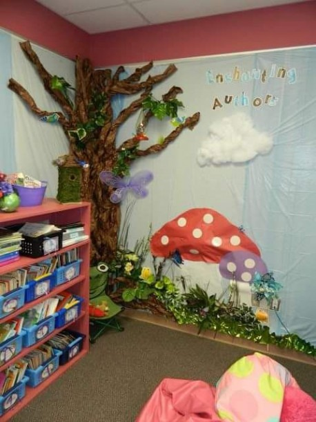 Pin By Mindy Thorn On Kindergarten