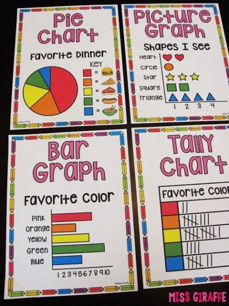 Types Of Graphs Math Posters
