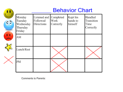 8 Best Photos Of Printable Individual Behavior Charts