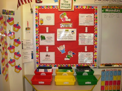 Teaching With Love And Laughter  Classroom Photos