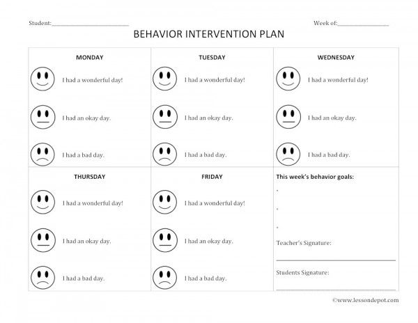 Behavior Intervention Lesson Plan Template