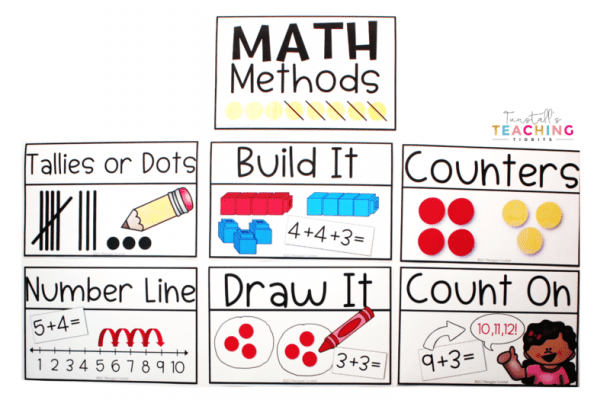 Teaching Students To Use Math Strategies