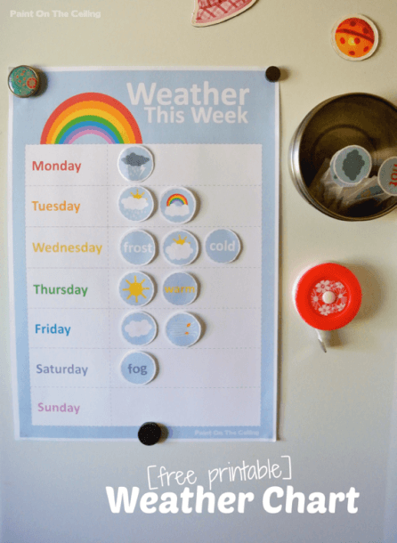 Free Printable Weather Chart For Preschoolers (paint On The