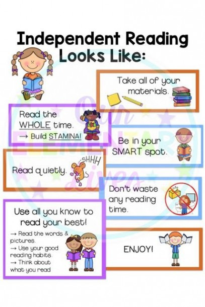 Make Your Own Reading Expectations Anchor Chart
