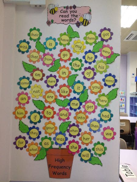 High Frequency Words On Flowers Classroom Display Photo