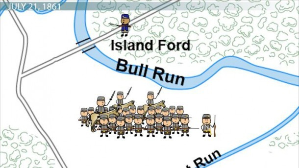 The First Battle Of Bull Run  Summary, Significance & Facts