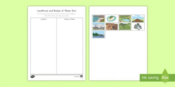 Landforms Cut And Paste Sorting Activity